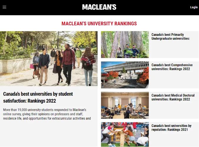 加拿大择校宝典:2022年麦考林大学排名出炉!