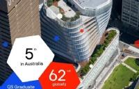 2022QS毕业生就业竞争力排名发布,UTS全澳第5!
