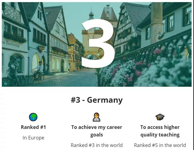 盘点一下德国硕士留学的优越性及申请条件!
