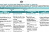 70%!澳洲疫苗接种达里程碑!留学生返澳正式开始!