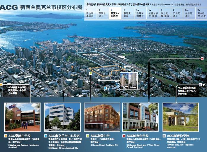 新西兰机械工程专业大学排名